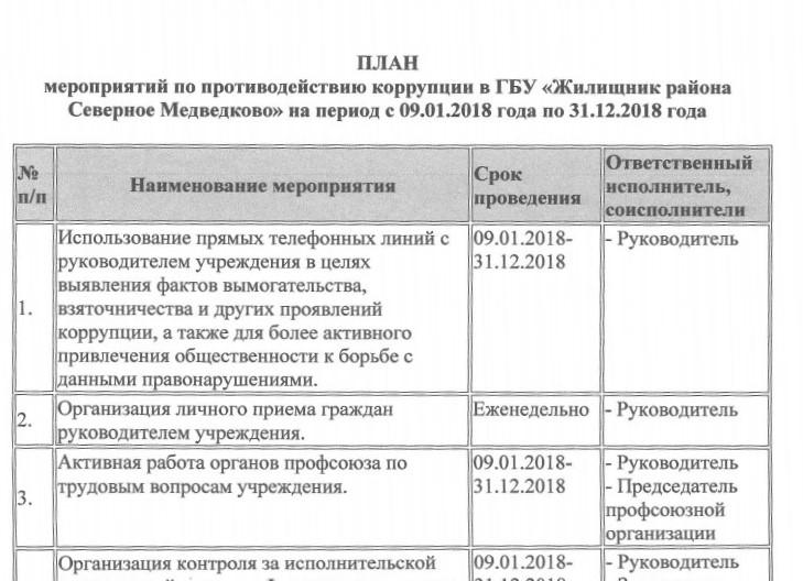 """План мероприятий по борьбе с коррупцией ГБУ """"Жилищник"""""""
