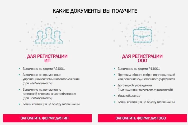 Заполнение документов для регистрации ИП, ООО