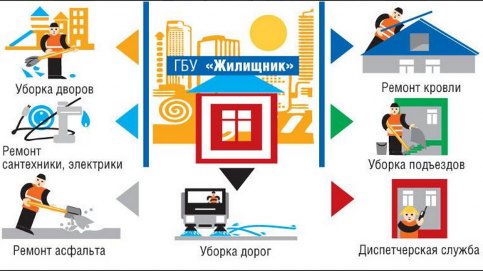 """ГБУ """"Жилищник"""" Таганского района"""